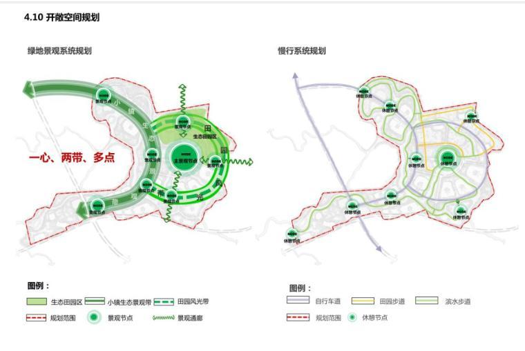 景观系统规划