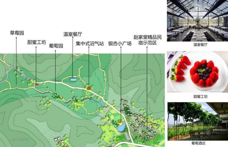 节点设计——生态庄园