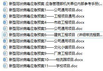 新冠病毒疫情防控应急预案合集