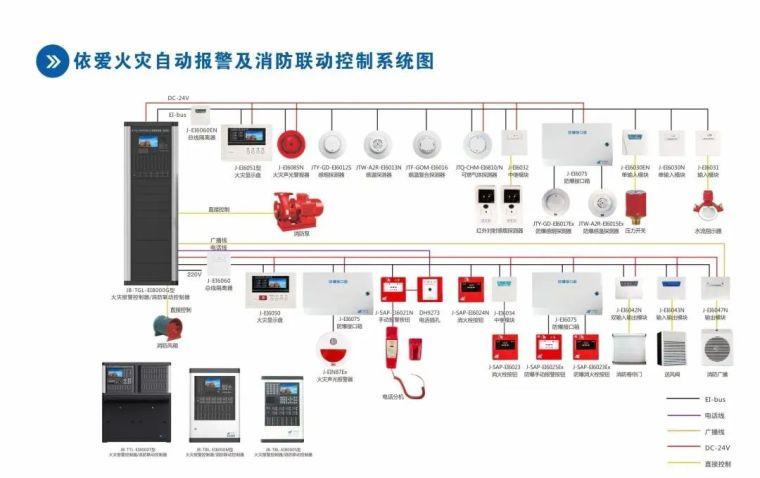 2020版火灾报警产品接线图,了解一下