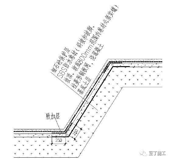 技术|建筑防水工程标准化节点