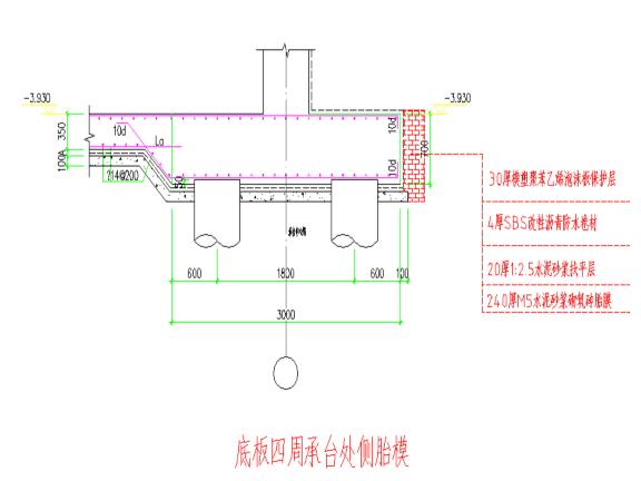 建筑工程桩承台基础施工方案