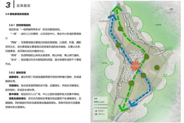 绿地景观系统规划