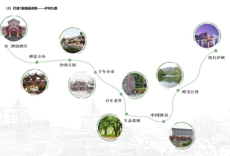 全域旅游发展规划及实施方案 (6)