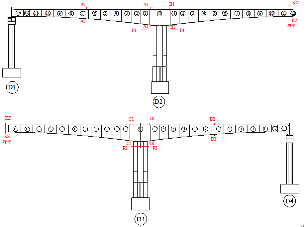 斜拉桥及连续刚构桥施工监控实施细则