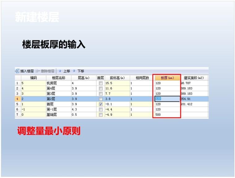 广联达安装算量GQI图解教程-2、新建楼层