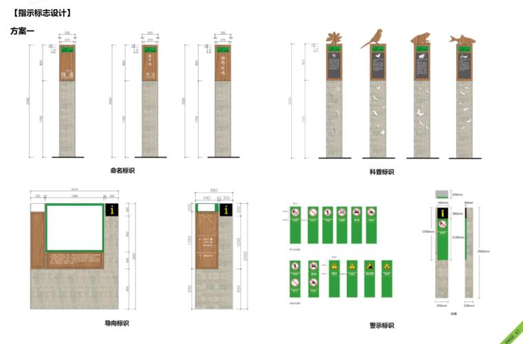 [江苏]全域旅游示范区发展总体规划-指示标志设计
