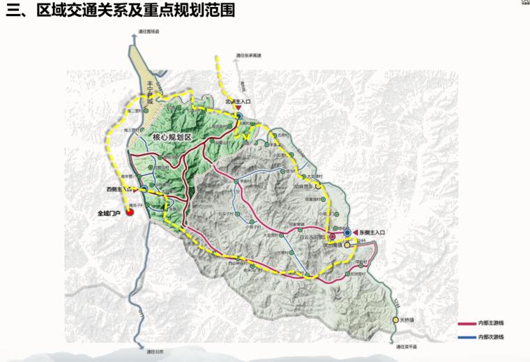 区域交通关系及重点规划范围