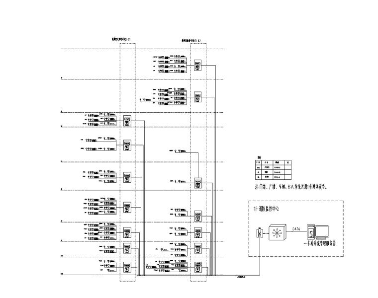 博物馆智能化系统图纸清单及招标文件