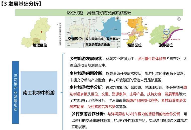 [山东]青岛市生态乡村旅游规划方案