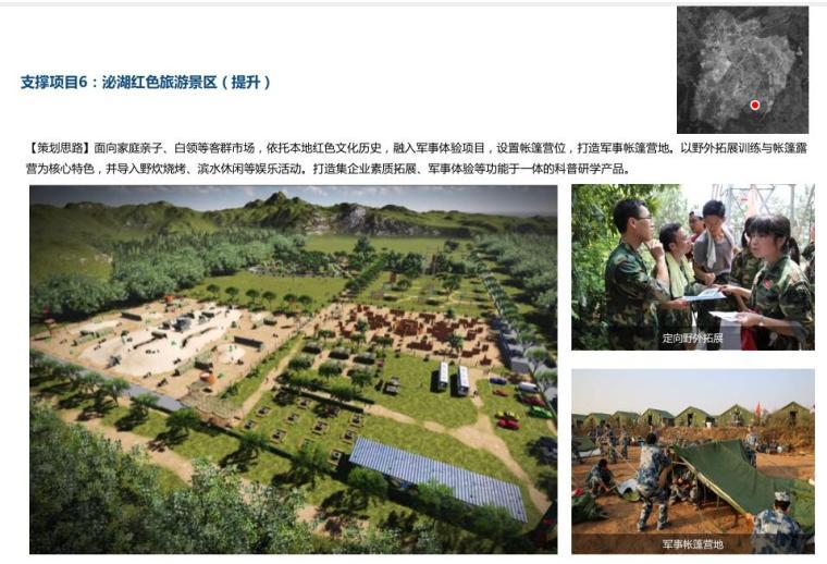 上海金山区全域旅游规划汇报精简版-79p