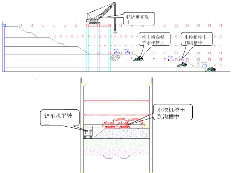 地铁站主体结构基坑开挖施工技术交底