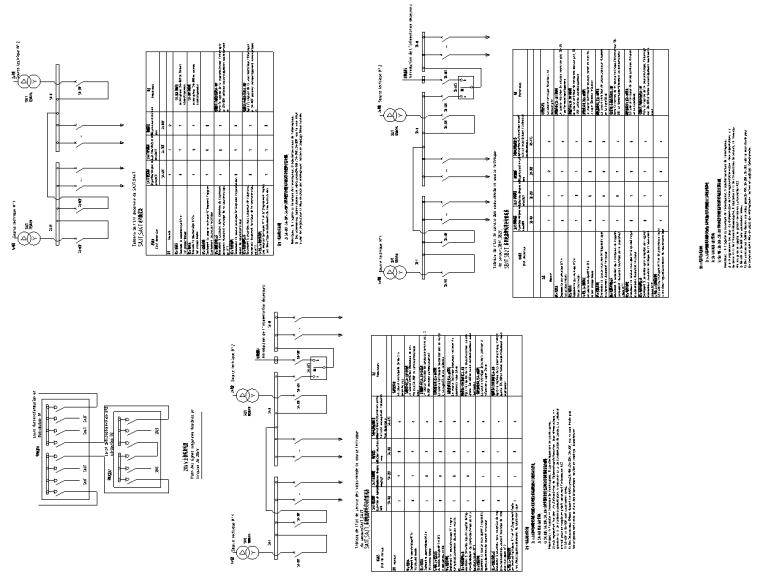 高低压供电单线系统图