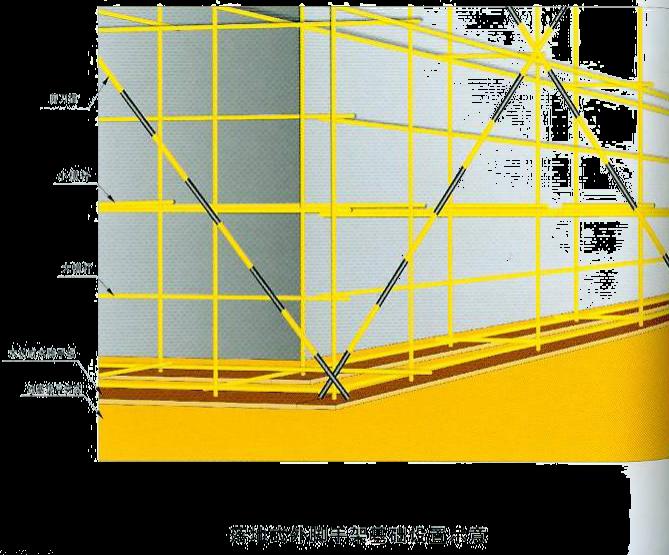 [湘潭]框架结构高层住宅安全创优策划方案-06落地式外脚手架基础设置示意
