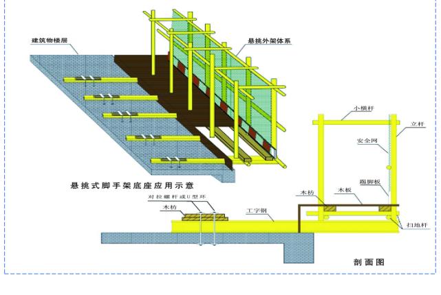 [湘潭]框架结构高层住宅安全创优策划方案-07剖面图