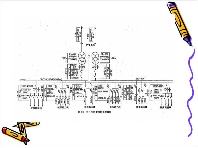 电气安装设备安装工程施工图预算编制
