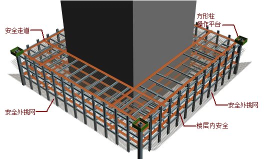 商用高层钢结构施工安全专项方案-标准层钢结构安装安全防护措施示意图