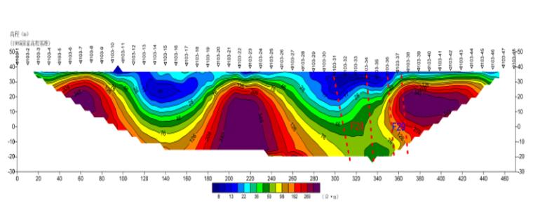 地铁项目岩土工程勘察报告_详勘(2016)-地铁M4线高密度电法检查线103线电阻率反演断面图