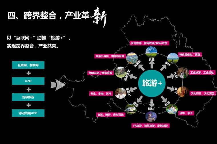 新乐市全域旅游发展规划设计方案 (2)