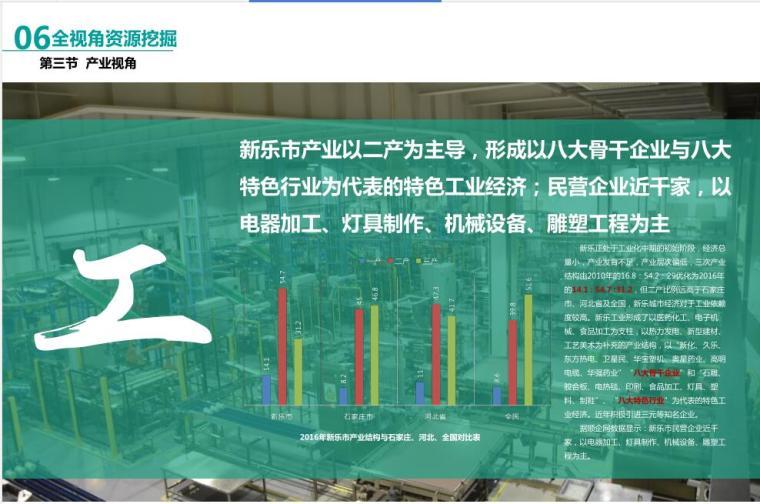 新乐市全域旅游发展规划设计方案 (4)