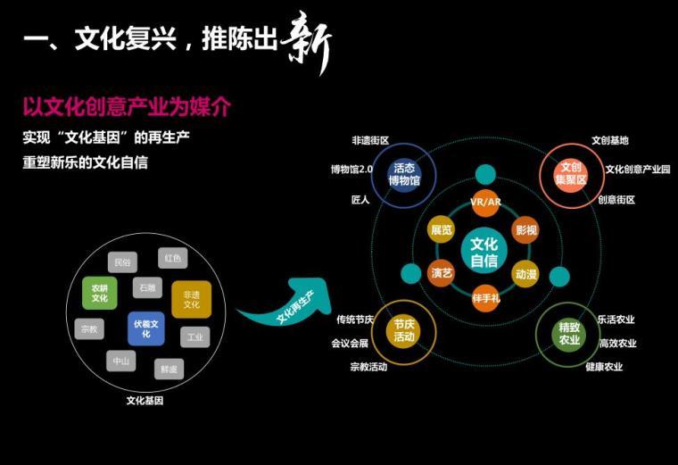 新乐市全域旅游发展规划设计方案 (1)
