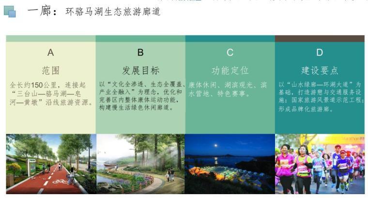 宿迁市湖滨新区全域旅游示范区总体规划 (5)