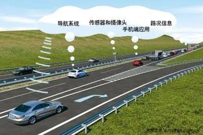 5G智慧公路——新型道路基础设施体系