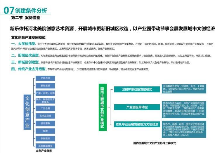 新乐市全域旅游发展规划设计方案 (7)