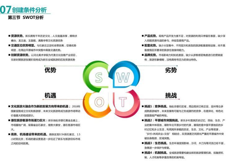 新乐市全域旅游发展规划设计方案 (8)