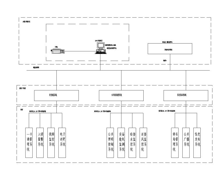 十套2019年电气精品图纸合集1.0-重庆5万平科研楼智能化资料(2019)-疾控系统图