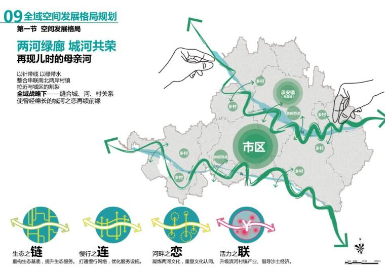 新乐市全域旅游发展规划设计方案 (13)