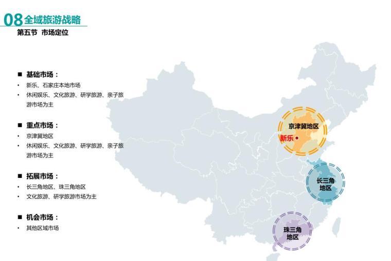 新乐市全域旅游发展规划设计方案 (10)