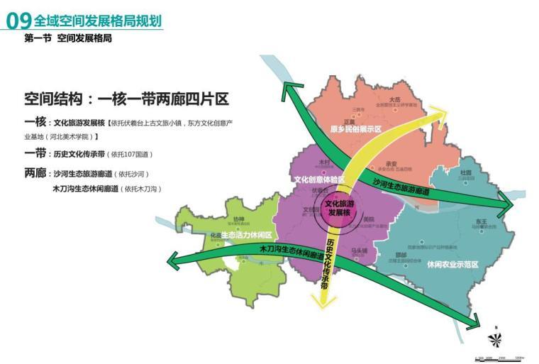 新乐市全域旅游发展规划设计方案 (11)