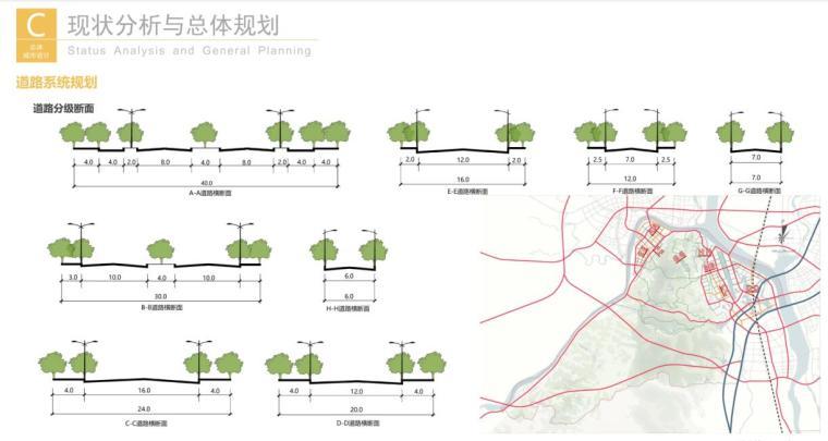 道路系统规划