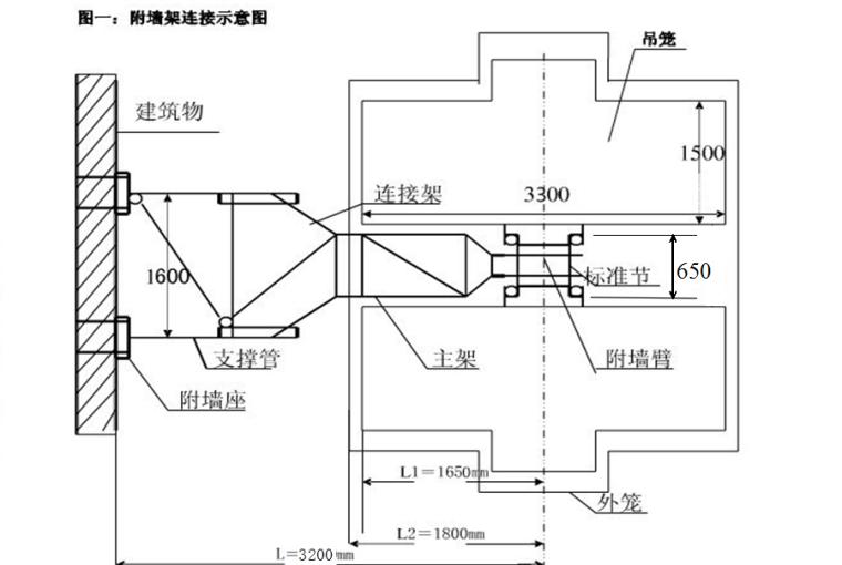 二层升降机安拆方案资料下载-高层住宅工程施工电梯安拆安全专项施工方案