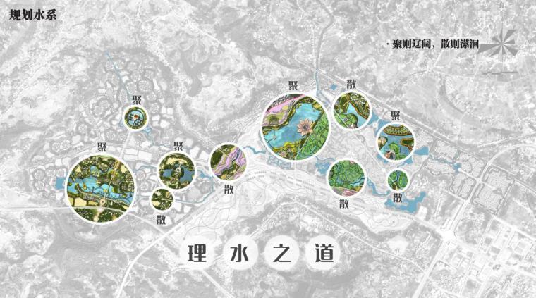 规划水系1