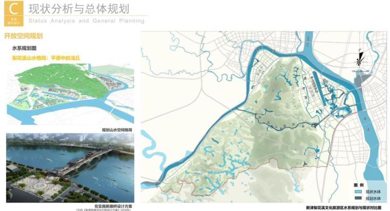 水系规划图