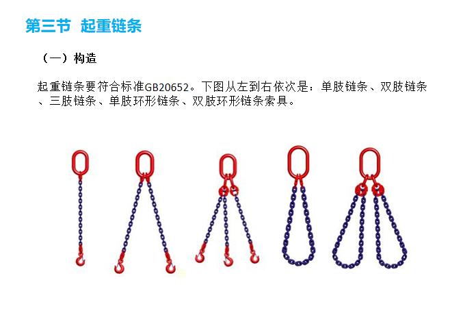 吊索具安全规程培训讲义PPT(图文并茂)-57起重链条