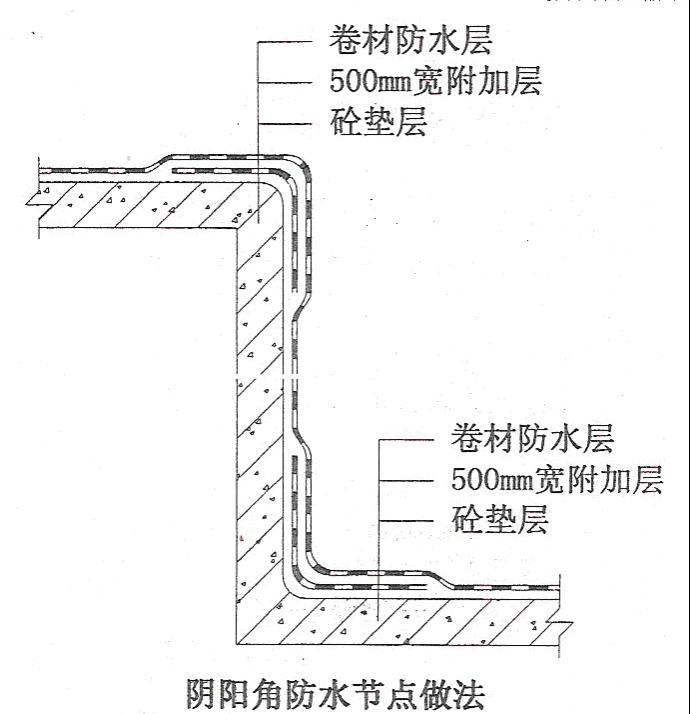 框剪结构高层住宅工程地下室防水施工方案