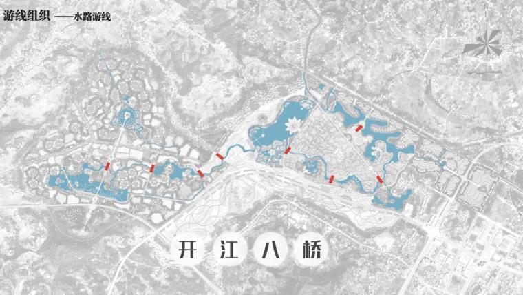 游线组织 ——水路游线