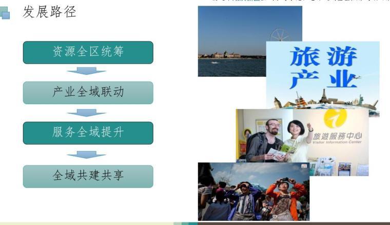 宿迁市湖滨新区全域旅游示范区总体规划 (3)
