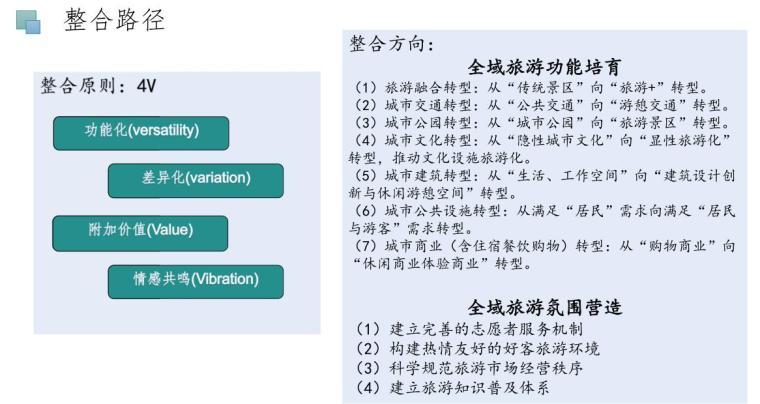 宿迁市湖滨新区全域旅游示范区总体规划 (4)