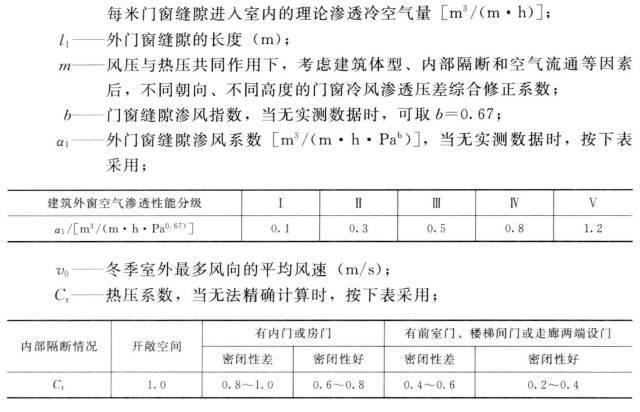 暖通毕业设计_相关资料整理40套_仅10元/年_14