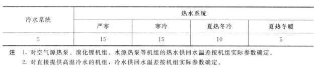 暖通毕业设计_相关资料整理40套_仅10元/年_23