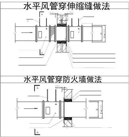 建筑机电安装工程工艺,亮点颇多,值得借鉴_68