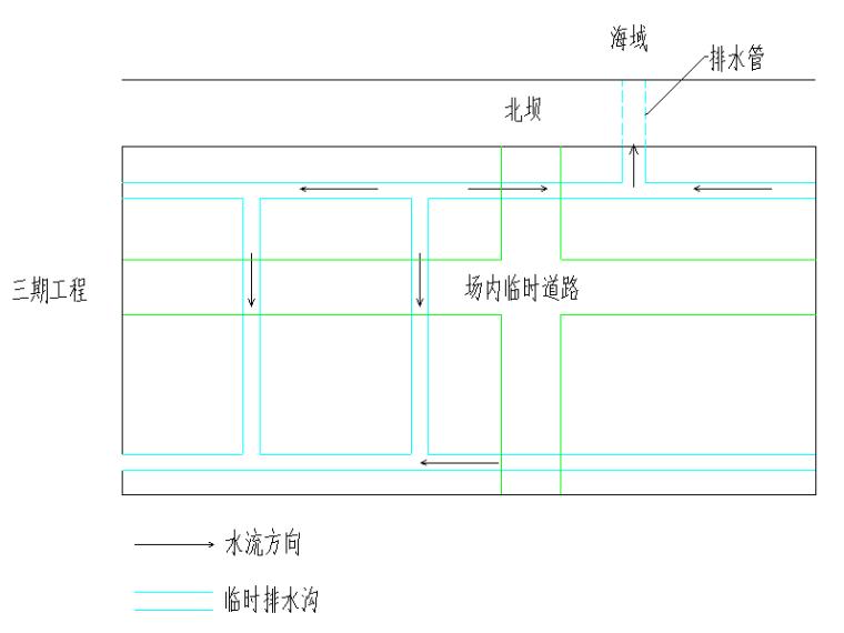软基处理采用排水板加强夯施工专项施工方案