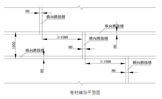 天津某住宅项目地下室外墙防水工程施工方案