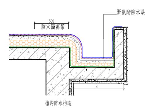 檐沟防水构造