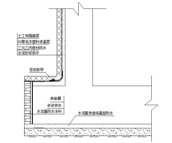底板节点防水施工大样图