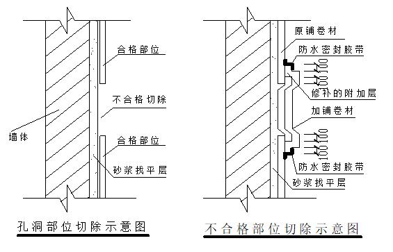 墙面防水构造图